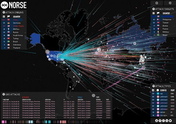 サイバーセキュリティ ハッキング対策