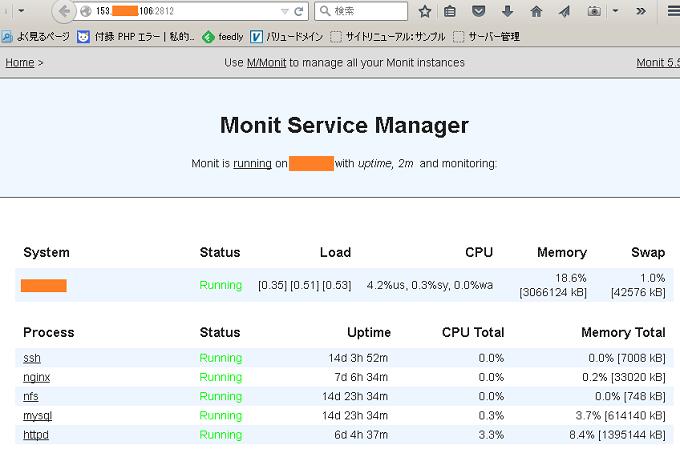 monit サービス自動起動 ダウン 落ちた プロセス監視 linux
