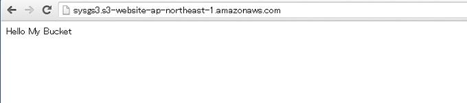 AWS S3 静的ウェブサイト公開 導入サポート