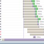 ECCUBE3 PHP7 高速化