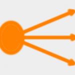 ロードバランサー IP Nginx Apache AWS