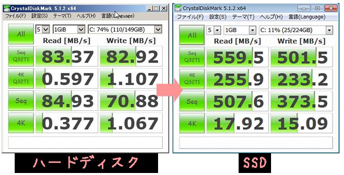 ハードディスク SSD比較