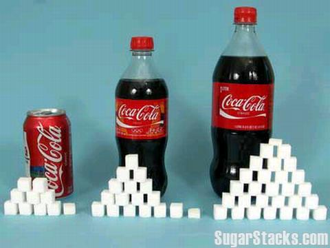 イギリス 砂糖税