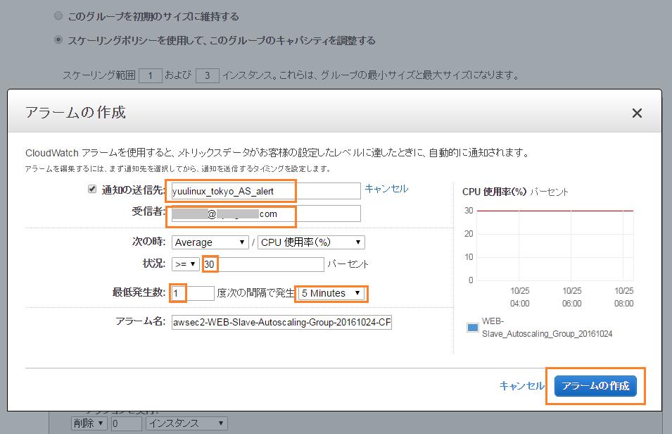 AWS AutoScaling アラームの追加