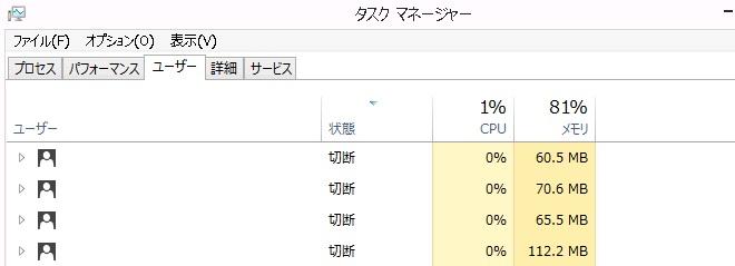 Citrix XenAPP 構築 切断 残る リモートデスクトップ windows server 2012