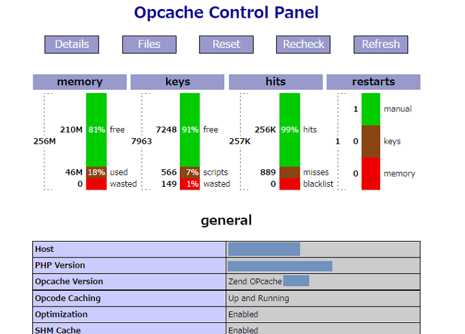 Opcache Control Panel