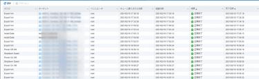 ESXi-6.7.0でOVFだけが、エクスポートされない時